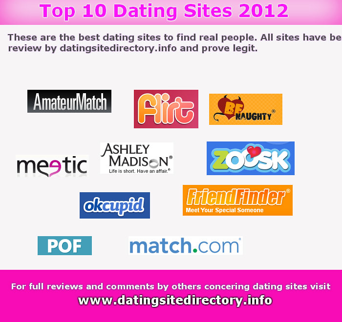 Free Best Dating Sites New