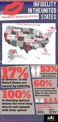 Perverted Divorced Affair Dating