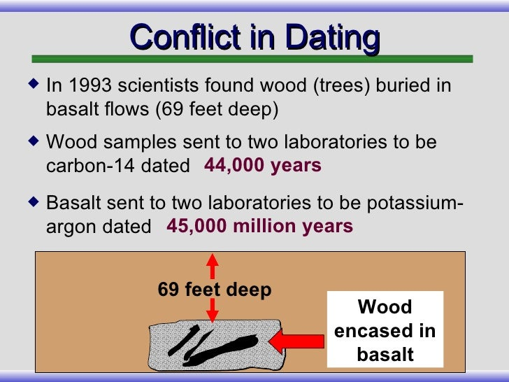 Dating Wrong Fossil Glorious