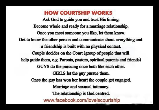 How Courtship Can Help