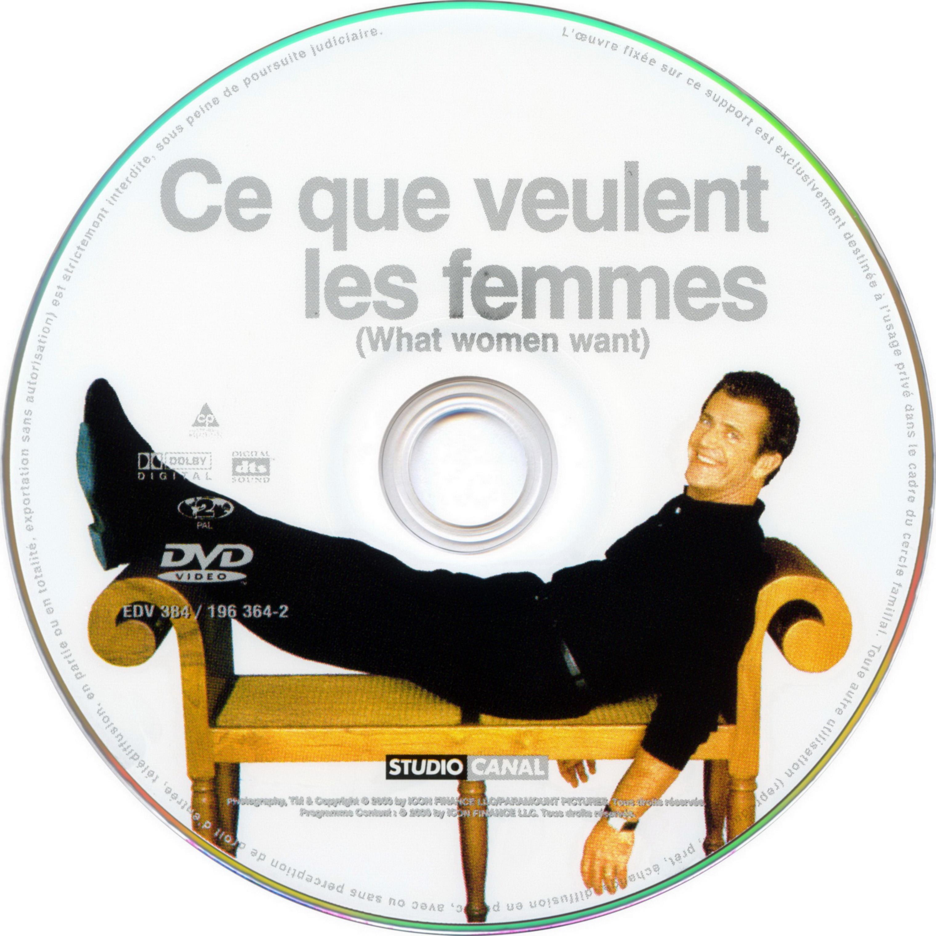 Fran Femmes Veulent Ce Que Les Haifisch