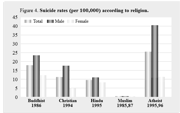 Suicide Is Why Seattle In High See So The Rate Vibralia