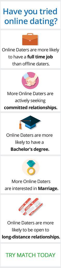 Spanish Find Speed Dating Divorced